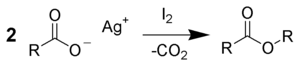The Simonini reaction