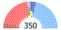 Spanish Congress of Deputies after 1996 election.png