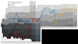 SKN St. Pölten - Historical chart of league performance of SKN St. Pölten and their predecessor