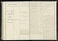 Stamboek officieren KB van Saxe-Weimar 03.jpg