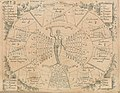 "Sundial of planetary rulerships from ""Ars Magna Lucis et Umbrae"".jpg"