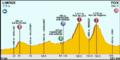 Tour de France 2012 - Etappe 14.png