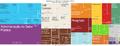 Tree Map-Atividades Economicas em Sao Paulo (2012) (1).png