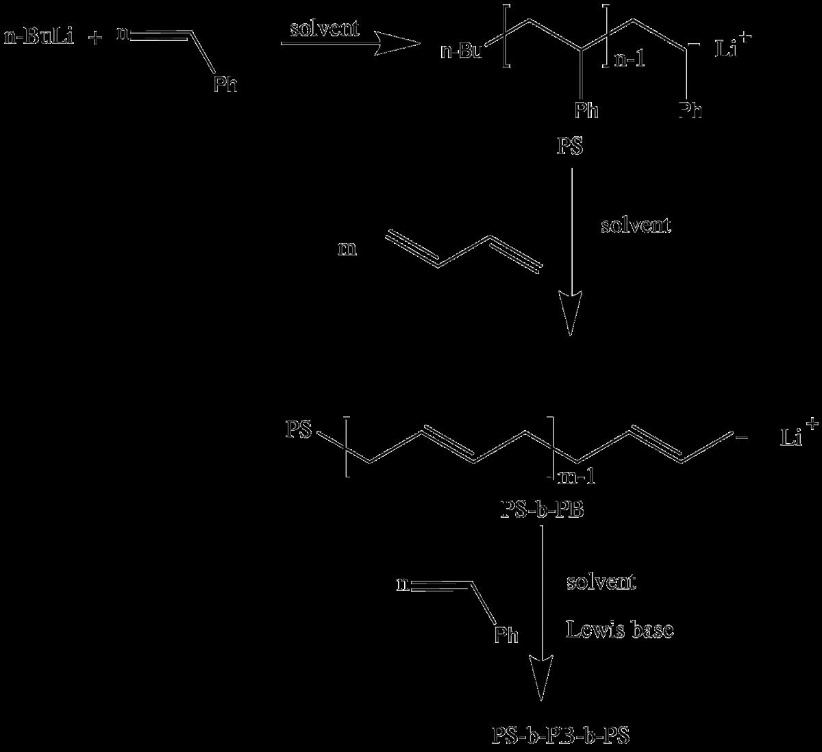 Living Anionic Polymerization Wikipedia