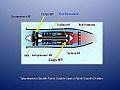 Turboréacteur DC DF à Faible Taux de Dilution.jpg