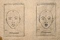 Two outlines of faces expressing admiration (left) and aston Wellcome V0009376.jpg