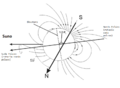 Urana Magneta Kampo-eo.png