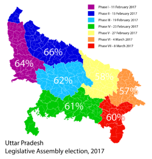 Uttar Pradesh Legislative Assembly election, 2017 - Election schedule with voter turnout percentage in each phase