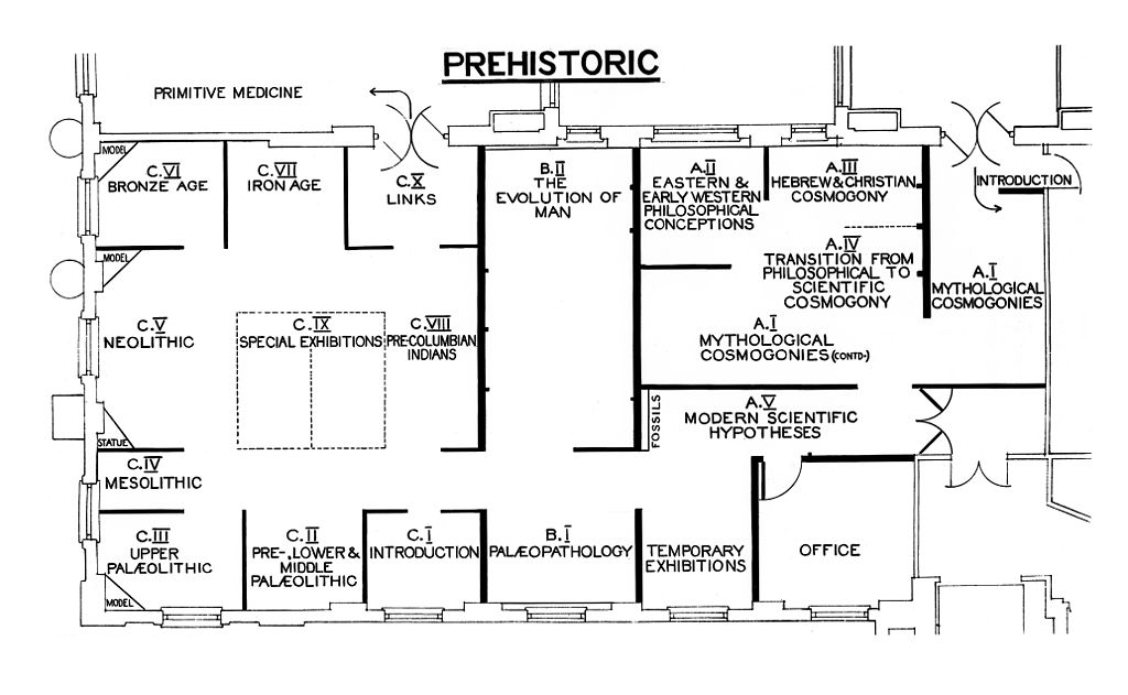File Wellcome Museum Plan Of Prehistoric Gallery 3rd