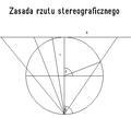 Zasada rzutu stereogrficznego.PNG