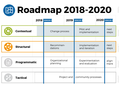 (MSPRO) Visuals Roadmap 2018-2020.png