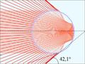 Формирование радуги первого порядка.png