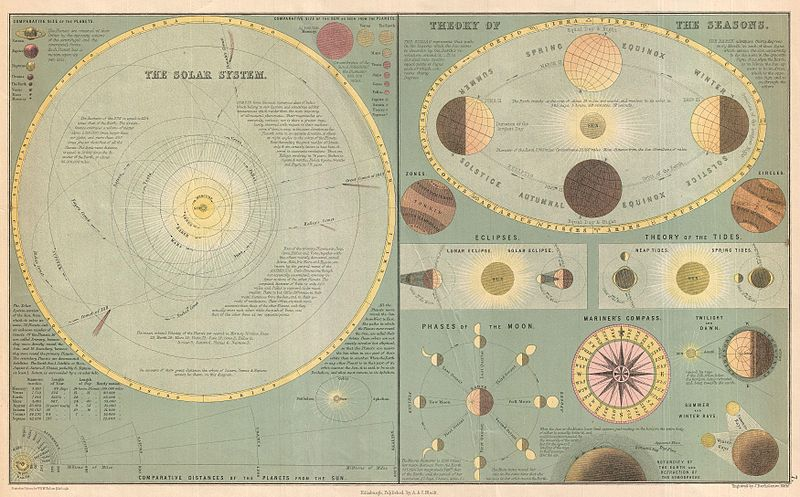 old world solar system - photo #4