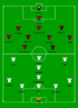 1993 UEFA Champion's League final - Olympique de Marseille vs AC Milan Line-up.png