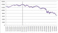 2007-2009 Bear Market.png