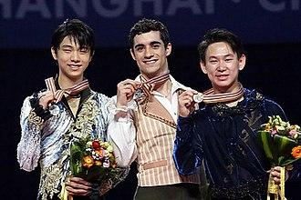 2015 World Figure Skating Championships - 2015 Worlds Figure Skating Championships Podium