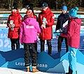 2020-01-15 Biathlon at the 2020 Winter Youth Olympics – Mixed Relay – Mascot Ceremony (Martin Rulsch) 30.jpg