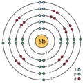 51 antimony (Sb) enhanced Bohr model.png
