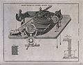 A clockwork (?) machine for engraving metal plates. Engravin Wellcome V0023762.jpg