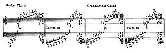 All-interval twelve-tone row - Image: Accord mère Accord grand mère