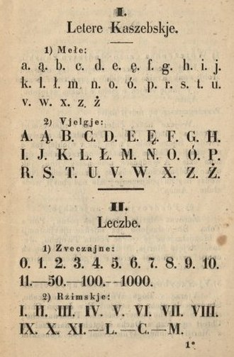 Florian Ceynowa - The earlier Ceynowa's version of Kashubian alphabet, which dates back to 1850