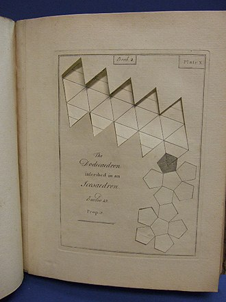 John Lodge Cowley - Image: An appendix to the elements of euclid second book john cowley