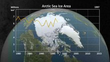 File:Annual Arctic Sea Ice Minimum 1979-2015 with Area Graph.webm