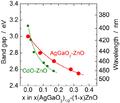 Beta-AgGaO2-bandgap.png