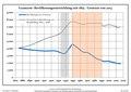 Bevölkerungsentwicklung Gramzow.pdf