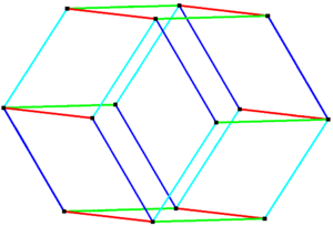 Bilinski dodecahedron - As a zonohedron, a Bilinski dodecahedron can be seen with 4 sets of 6 parallel edges. Contracting any set of 6 parallel edges to zero length produces golden rhombohedra.