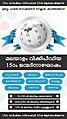 Birthday of Malayalam Wikipedia Kanhangad.jpg