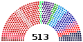 Brazilian Chamber of Deputies, 2010.svg