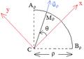 Centre d'inertie d'un quart de cercle.png