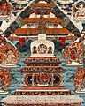 Chorten detail, from- Commemoration Thangka for Bhimaratha Rite LACMA M.71.98.1 (cropped).jpg