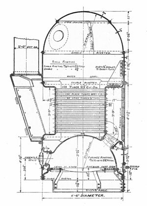 Vertical boiler with horizontal fire-tubes - Cochran boiler