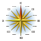 Compass Rose Russian North.svg