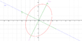 Conic 9x^2-4xy+6y^2-3=0.png