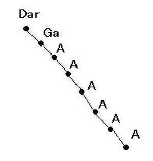 Darga - Image: Darga