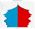 Denmark population pyramid 2020-07-01.png