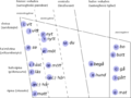 Diagram Jonesa dla samogłosek szwedzkich.png
