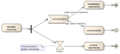 Diagram aktivit Udalost cond podminky2.png
