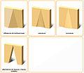 Diferenciación 2-2 -Iñaki Otsoa. CC. By ShA $no-.(contraste suave).jpg
