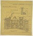 Drawing, Design for Rear Elevation, Castel d'Orgeval, Parc Beauséjour, Paris, France, 1904 (CH 18384975-2).jpg