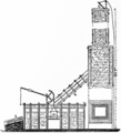 EB1911 - Furnace - Fig. 4.png