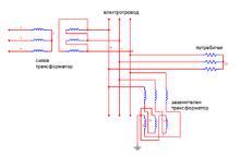 zig zag generator wiring diagram stamford generator wiring diagram zig zag #6