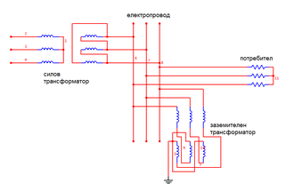 Grounding transformer - Earthing transformer with a zig-zag