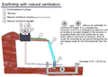 EarthshipVentilation new.png