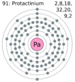Electron shell 091 protactinium.png