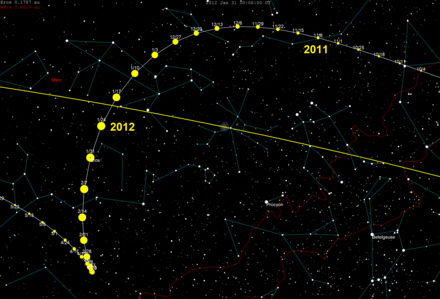 Path in sky during opposition 2011/2012 Eros path 2012.png