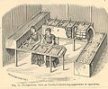 FMIB 34575 Perspective View of Clarke's Hatching-Apparatus in Operation.jpeg